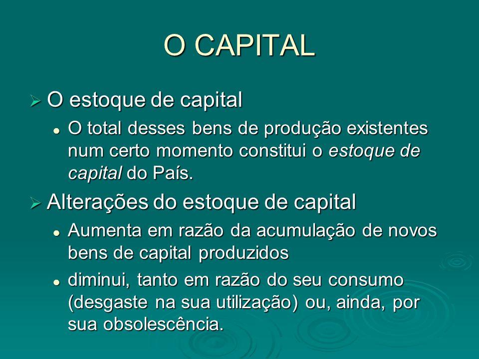 O CAPITAL O estoque de capital Alterações do estoque de capital