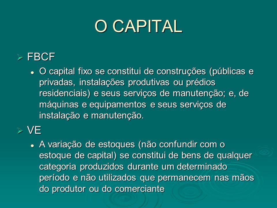 O CAPITAL FBCF.