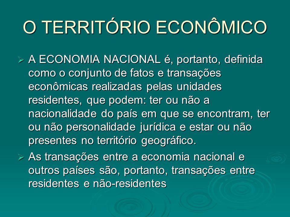 O TERRITÓRIO ECONÔMICO