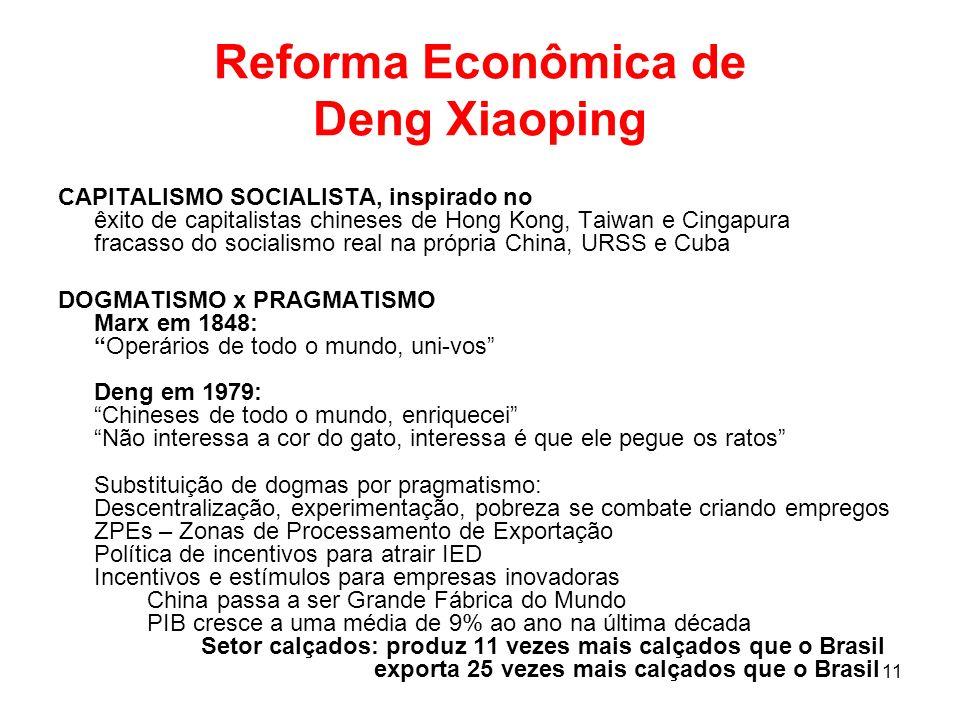 Reforma Econômica de Deng Xiaoping