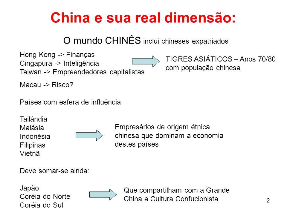 China e sua real dimensão: