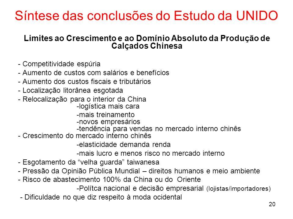 Síntese das conclusões do Estudo da UNIDO