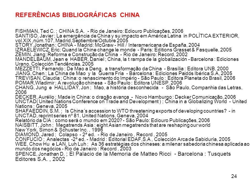 REFERÊNCIAS BIBLIOGRÁFICAS CHINA FISHMAN, Ted C. ; CHINA S. A