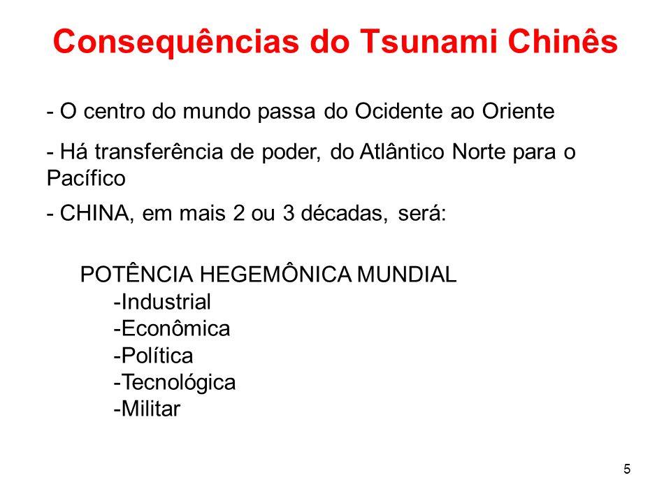 Consequências do Tsunami Chinês