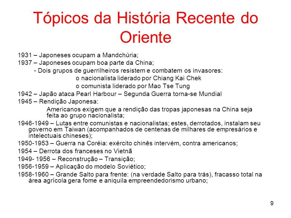 Tópicos da História Recente do Oriente
