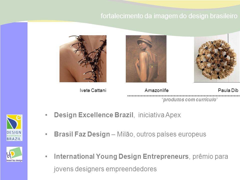 fortalecimento da imagem do design brasileiro
