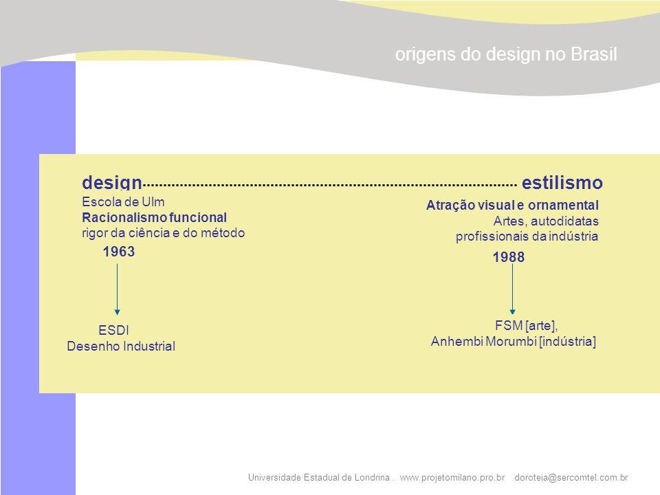 origens do design no Brasil