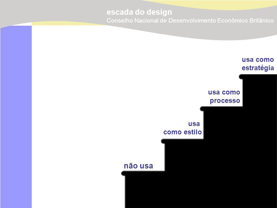 escada do design não usa usa como estratégia usa como processo usa