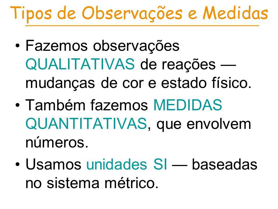 Tipos de Observações e Medidas