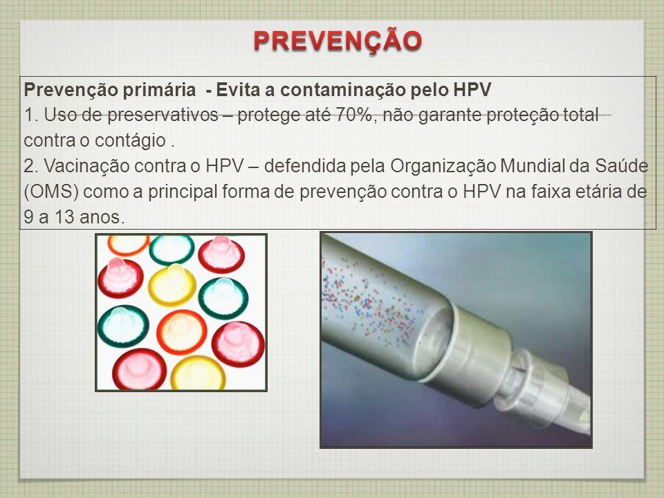 PREVENÇÃO Prevenção primária - Evita a contaminação pelo HPV