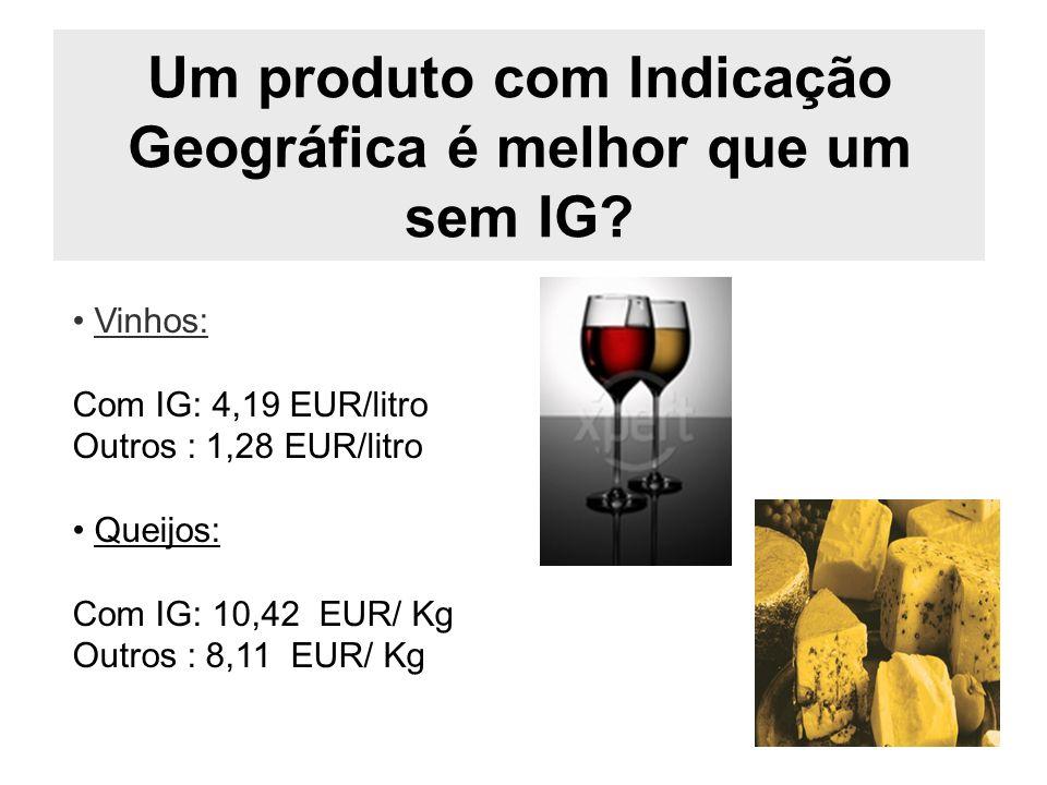 Um produto com Indicação Geográfica é melhor que um sem IG
