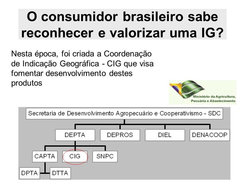 O consumidor brasileiro sabe reconhecer e valorizar uma IG