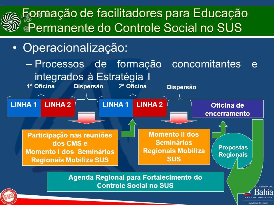 Formação de facilitadores para Educação Permanente do Controle Social no SUS