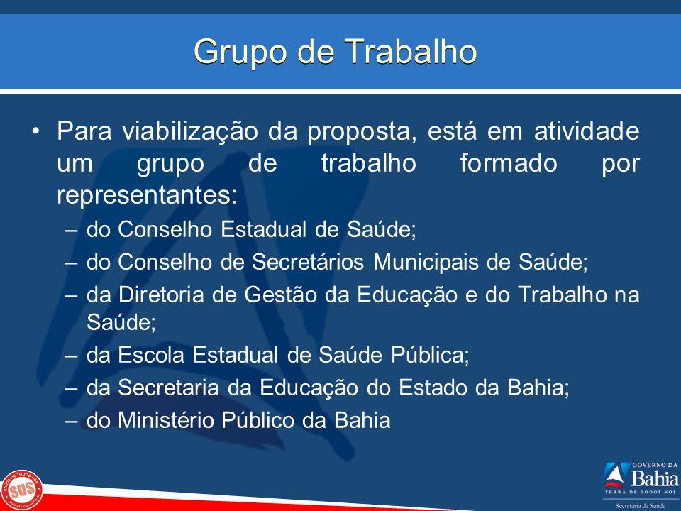 Grupo de Trabalho Para viabilização da proposta, está em atividade um grupo de trabalho formado por representantes: