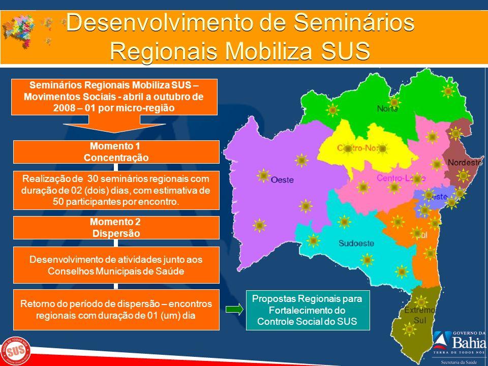 Desenvolvimento de Seminários Regionais Mobiliza SUS