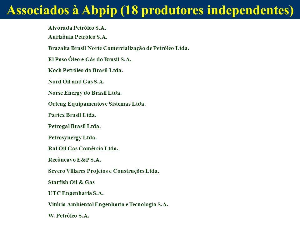 Associados à Abpip (18 produtores independentes)