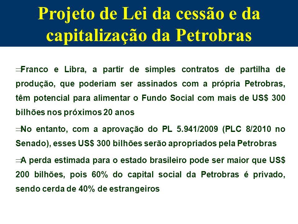 Projeto de Lei da cessão e da capitalização da Petrobras