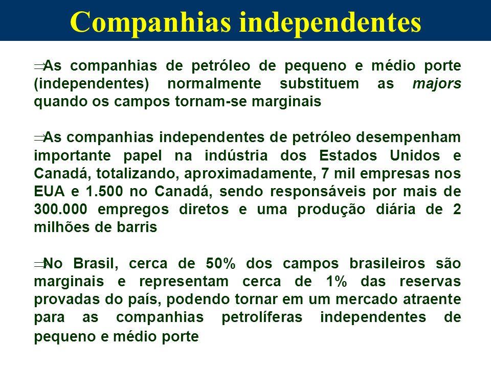 Companhias independentes