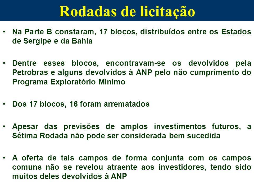 Rodadas de licitação Na Parte B constaram, 17 blocos, distribuídos entre os Estados de Sergipe e da Bahia.