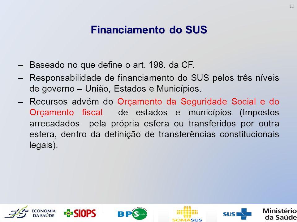 Financiamento do SUS Baseado no que define o art. 198. da CF.
