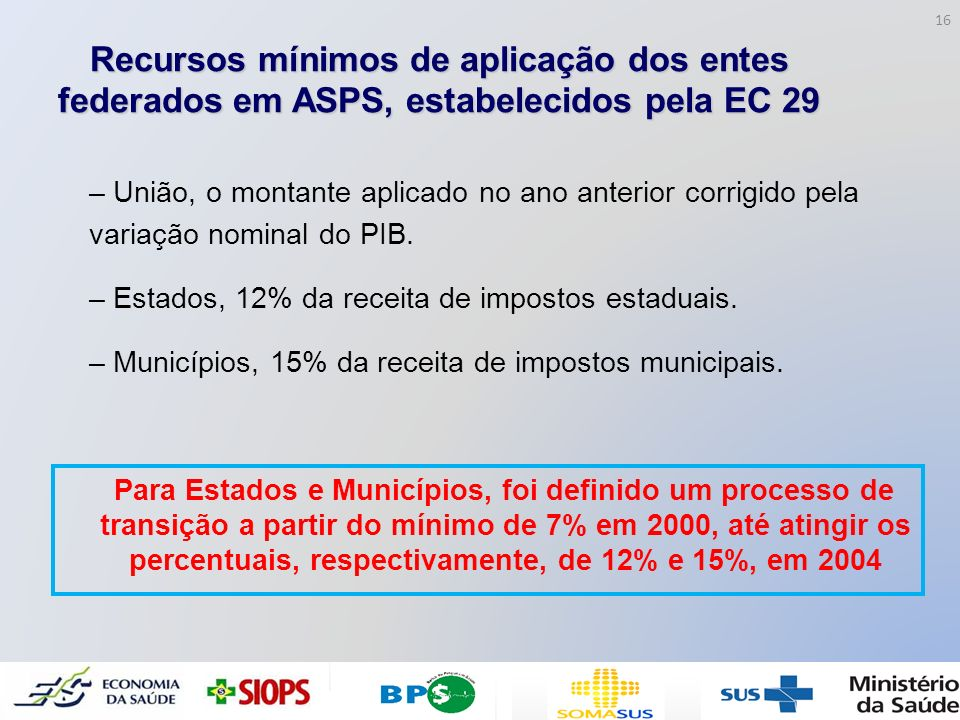 Recursos mínimos de aplicação dos entes federados em ASPS, estabelecidos pela EC 29