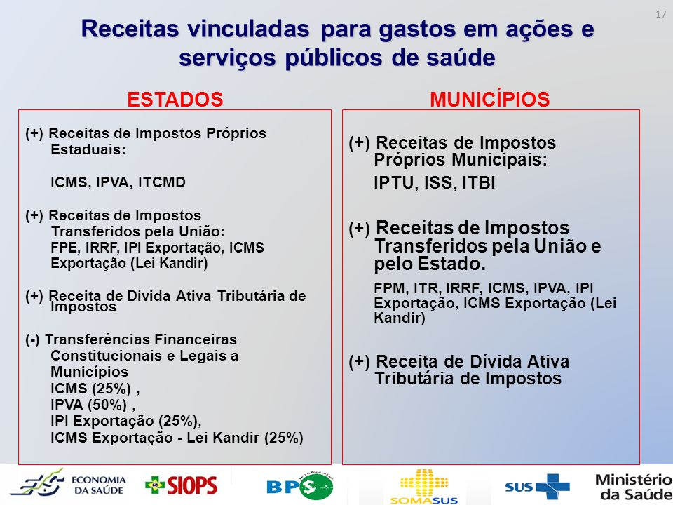 Receitas vinculadas para gastos em ações e serviços públicos de saúde