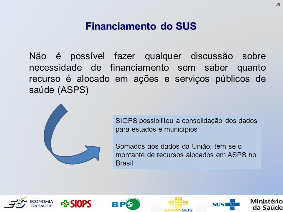 29 Financiamento do SUS.
