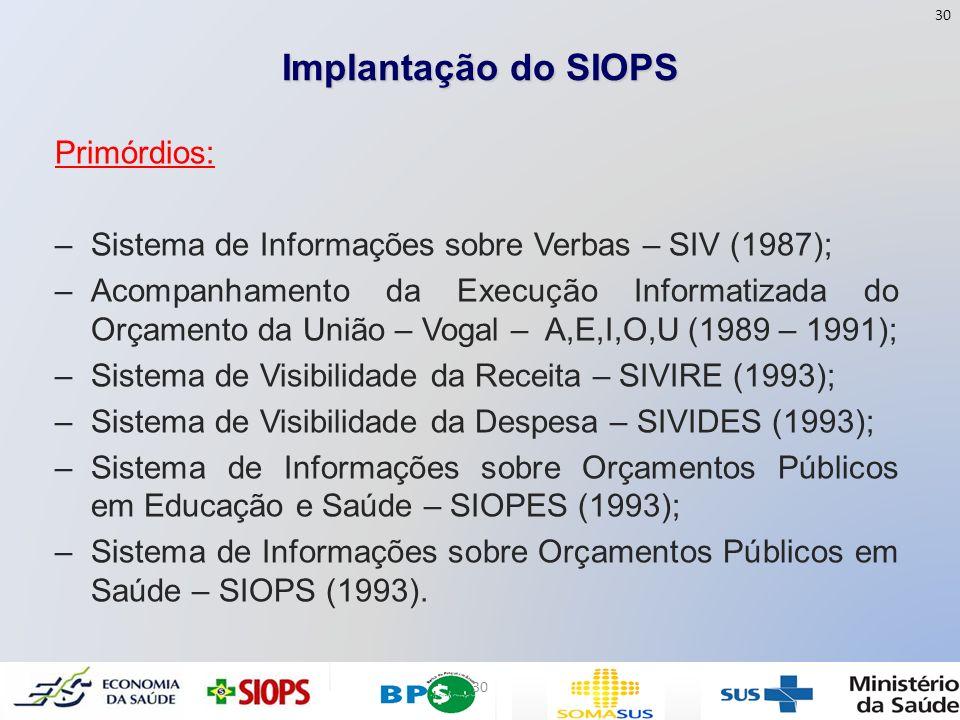 Implantação do SIOPS Primórdios: