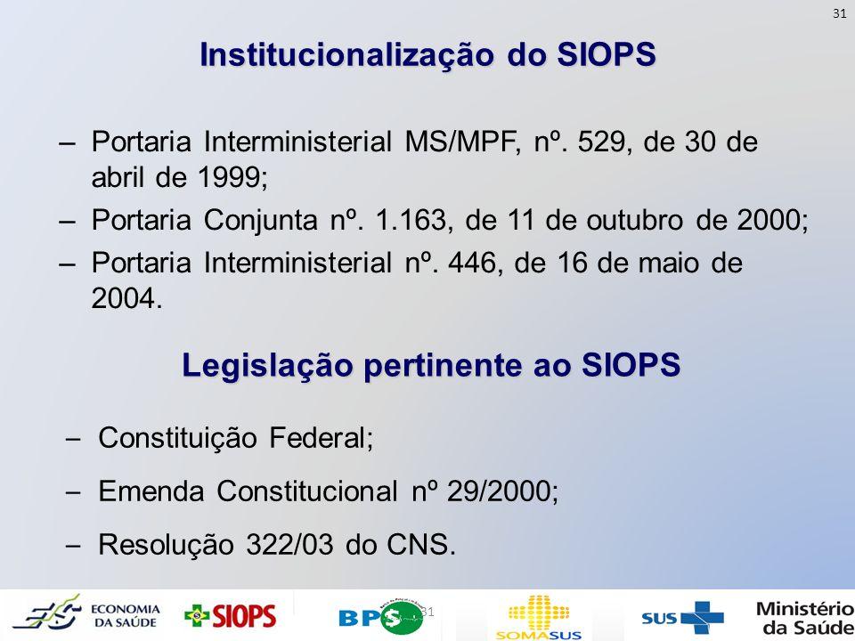 Institucionalização do SIOPS