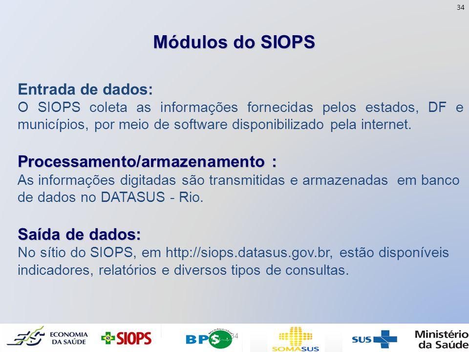 Módulos do SIOPS Processamento/armazenamento : Saída de dados: