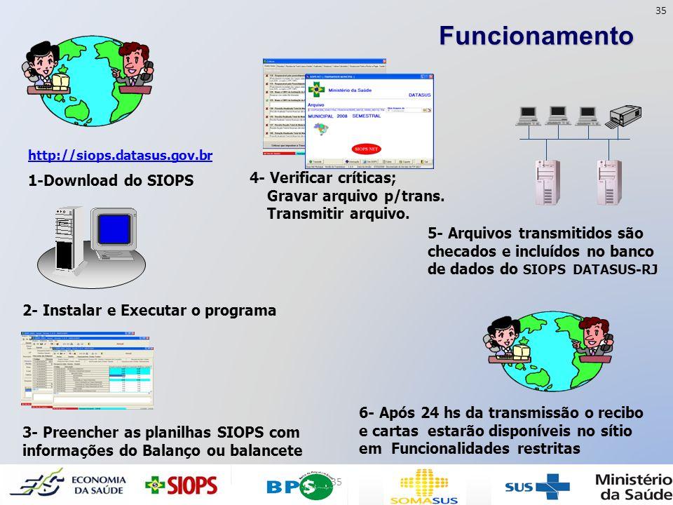 Funcionamento 1-Download do SIOPS 4- Verificar críticas;
