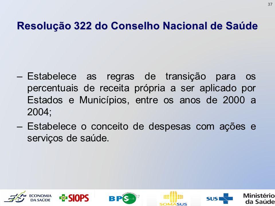 Resolução 322 do Conselho Nacional de Saúde
