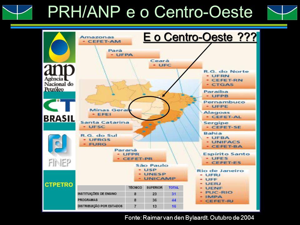 PRH/ANP e o Centro-Oeste