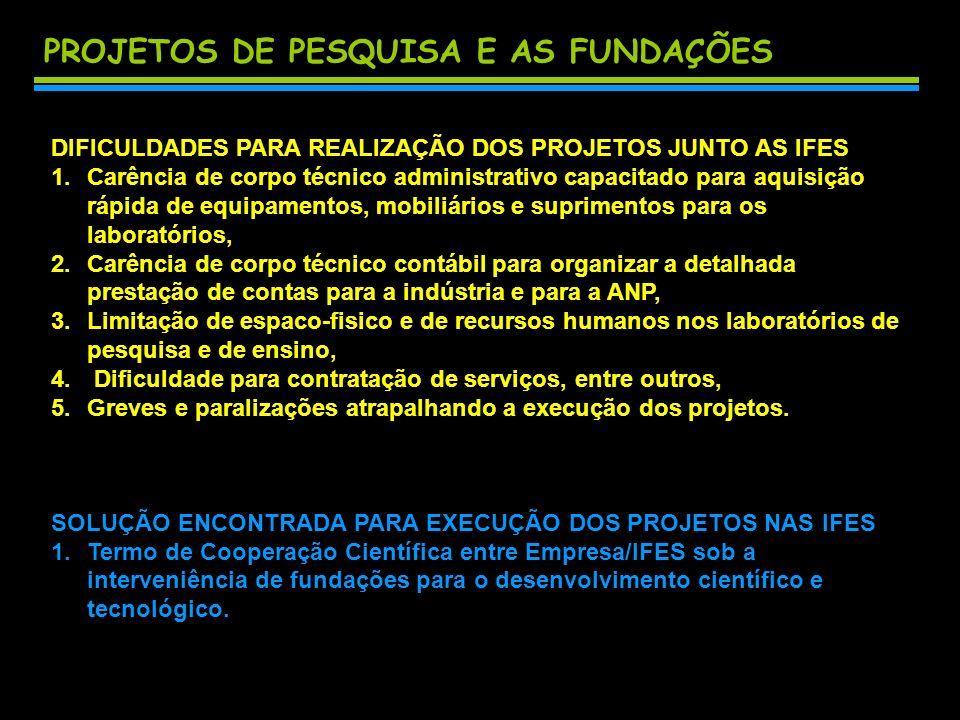 PROJETOS DE PESQUISA E AS FUNDAÇÕES