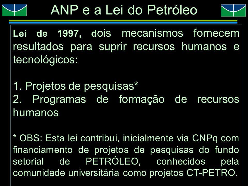 ANP e a Lei do Petróleo 1. Projetos de pesquisas*
