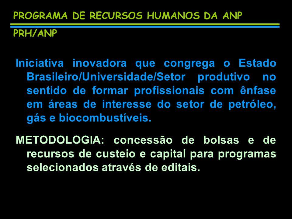 PROGRAMA DE RECURSOS HUMANOS DA ANP