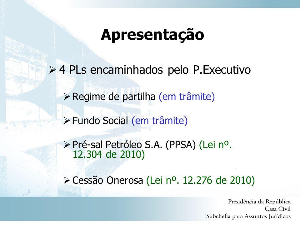 Apresentação 4 PLs encaminhados pelo P.Executivo