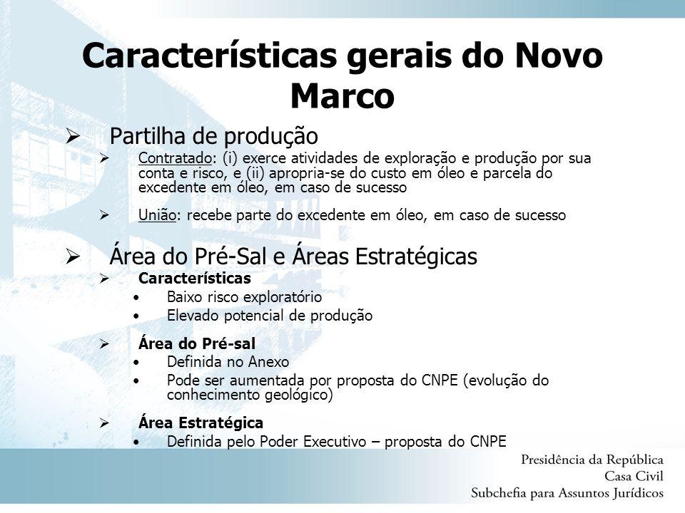 Características gerais do Novo Marco