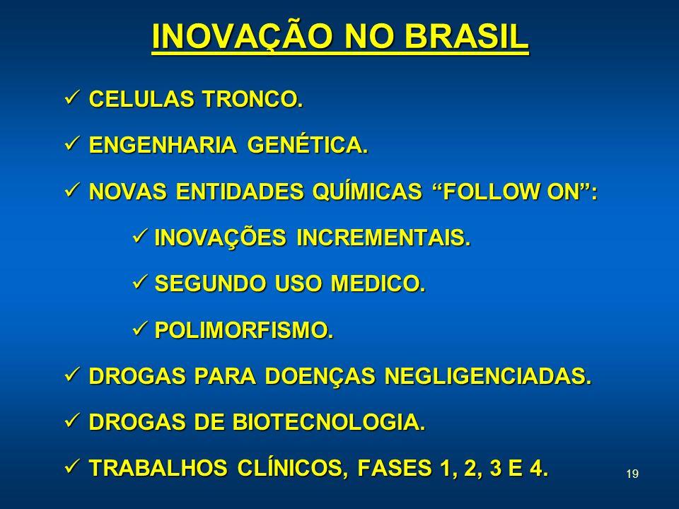 INOVAÇÃO NO BRASIL CELULAS TRONCO. ENGENHARIA GENÉTICA.