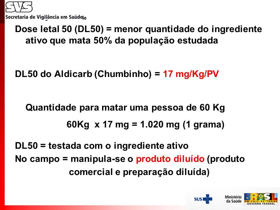 Dose letal 50 (DL50) = menor quantidade do ingrediente ativo que mata 50% da população estudada