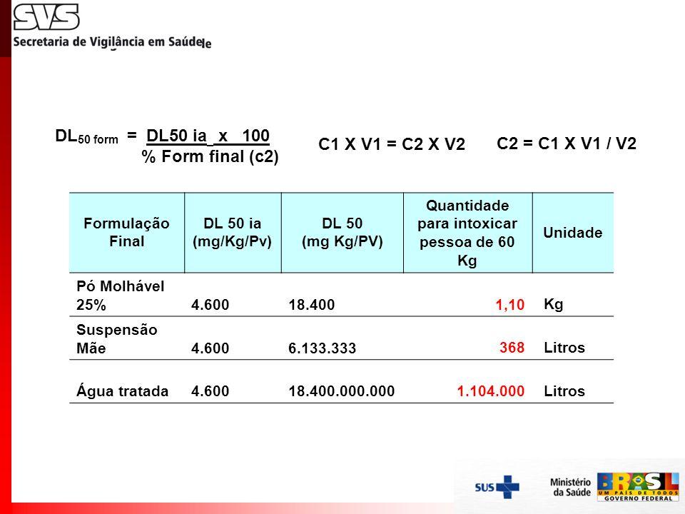 DL50 form = DL50 ia x 100 % Form final (c2) C1 X V1 = C2 X V2