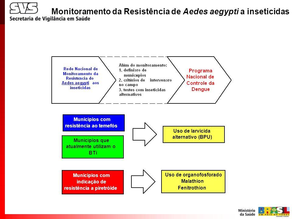 Monitoramento da Resistência de Aedes aegypti a inseticidas