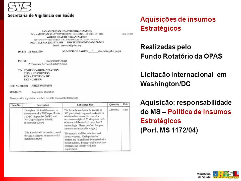 Fundo Rotatório da OPAS Licitação internacional em Washington/DC