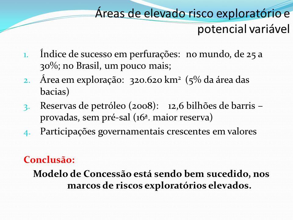 Áreas de elevado risco exploratório e potencial variável