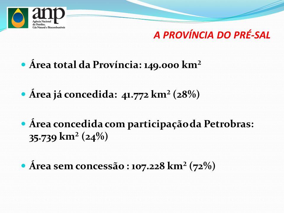 A PROVÍNCIA DO PRÉ-SAL Área total da Província: 149.000 km²