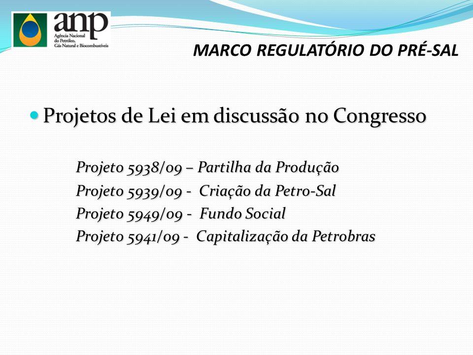 MARCO REGULATÓRIO DO PRÉ-SAL