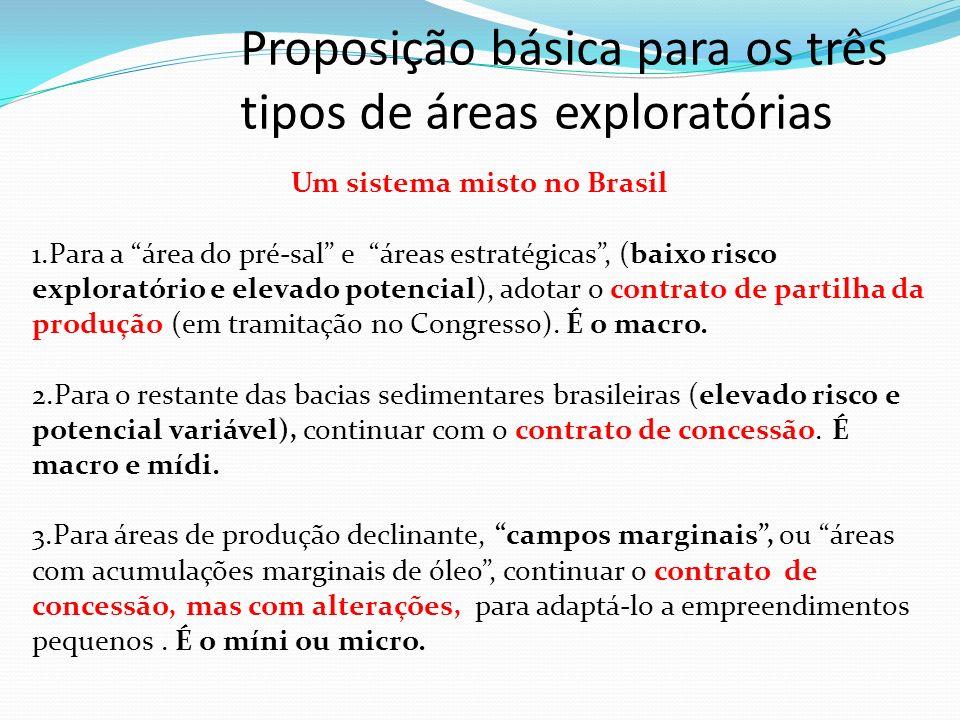 Proposição básica para os três tipos de áreas exploratórias