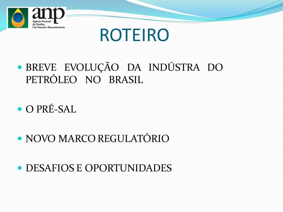 ROTEIRO BREVE EVOLUÇÃO DA INDÚSTRA DO PETRÓLEO NO BRASIL O PRÉ-SAL
