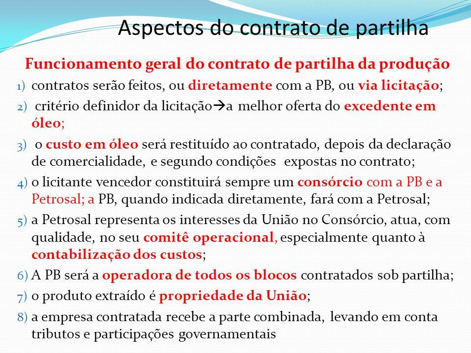 Aspectos do contrato de partilha