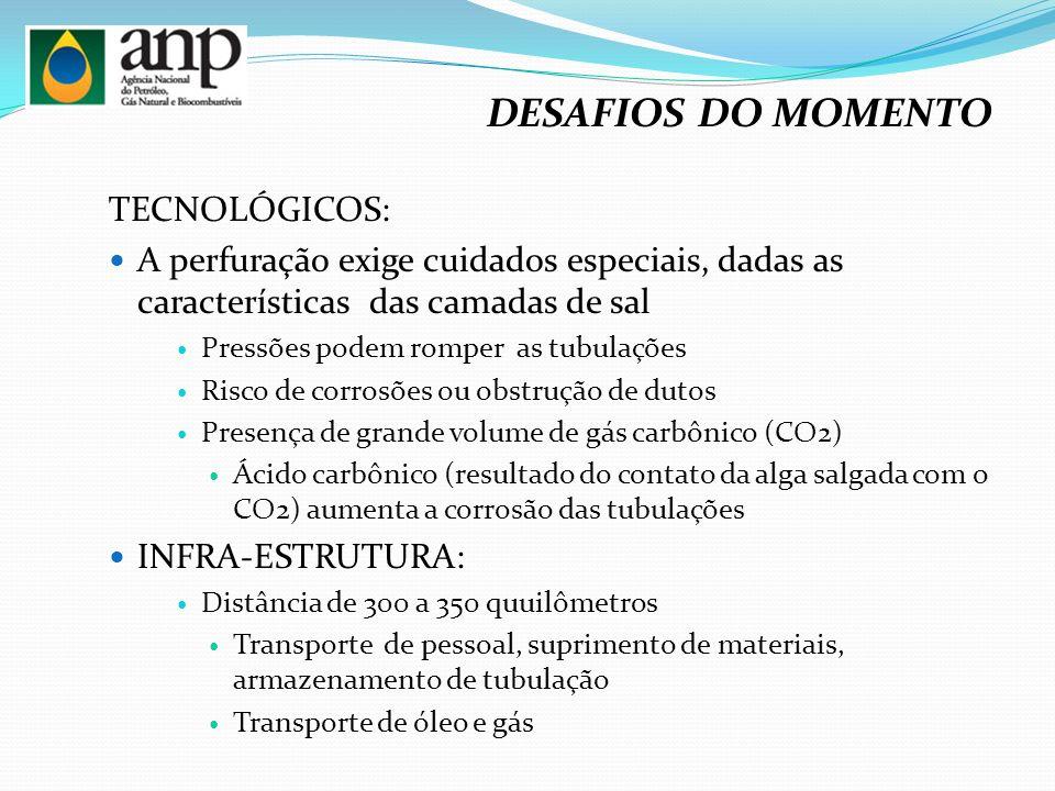 DESAFIOS DO MOMENTO TECNOLÓGICOS: